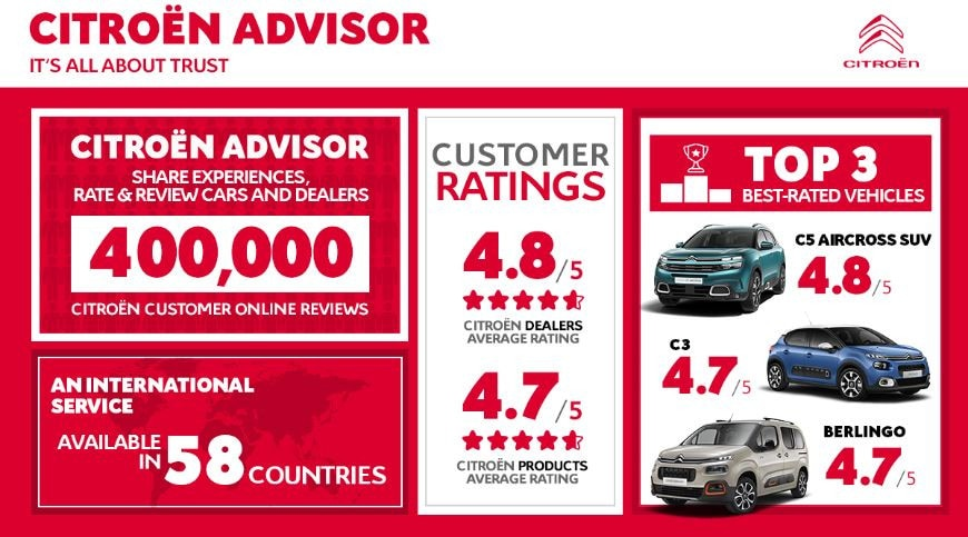 citroen-advisor-news